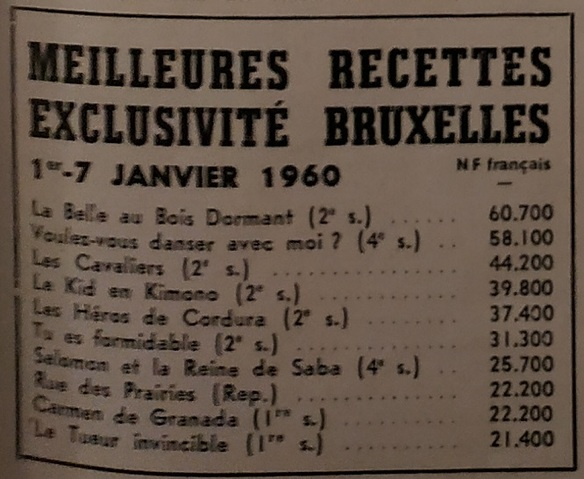 BOX OFFICE PARIS DU 06/01/1960 AU 12/01/1960