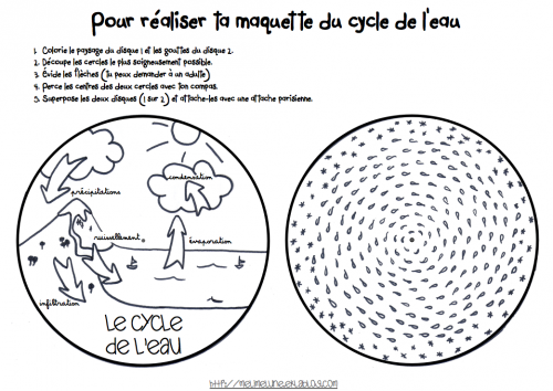 Sciences-le cycle de l'eau: Melimelune