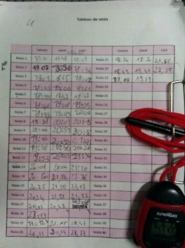 Les 24 Heures VTT de Cergy  2017