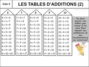 Quand t'es maicresse,tu cherches une leçon pour les tables d'addition