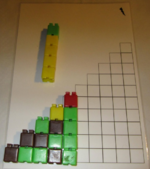 brevets quantités et nombres cubes