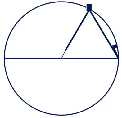 Mémo Math pourcentage