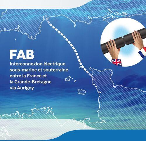 Projet FAB un nouveau lien d'échanges d'énergie électrique entre la France, Aurigny et la Grande Bretagne.