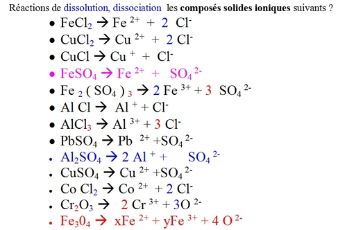 Identification des ions