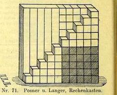 Posner-Langer Rechenkasten