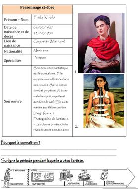 Frida Khalo racontée aux enfants