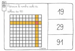 Math - Le tableau des 100