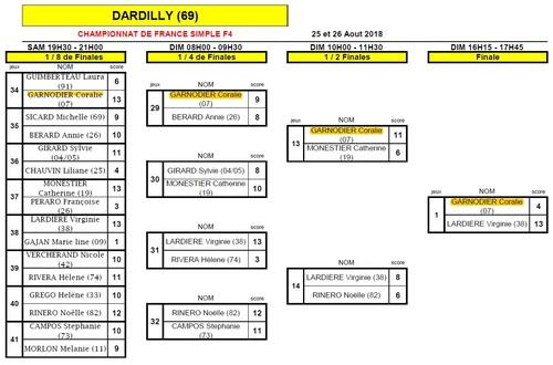 DARDILLY 2018