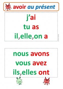 Affiches de conjugaison CE1