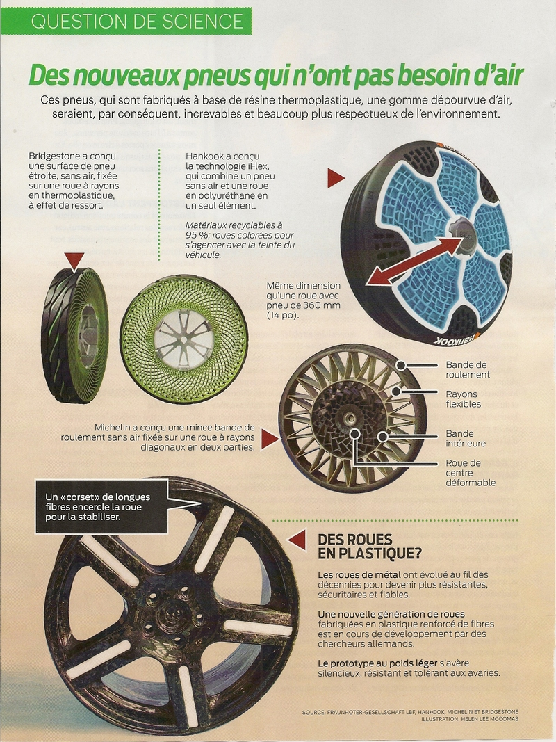 Question de Science:  Des nouveaux pneus qui n'ont pas besoin d'air