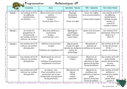Math CP - actualités 2015-2016 !