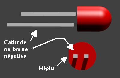 Identifier la cathode sur une del