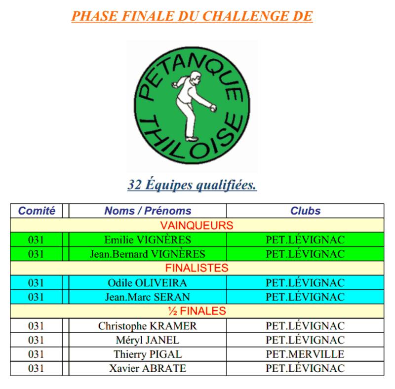 FINALE DU CHALLENGE THILOIS 2014