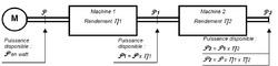 Ci 19 comportement énergetique d'un mécanisme
