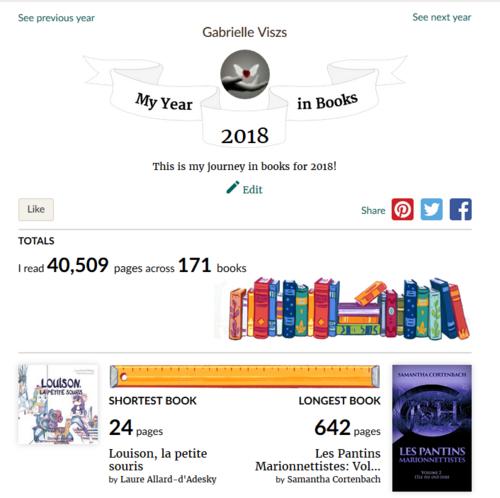 Challenge Goodread 2018