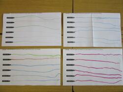 Les lignes horizontales