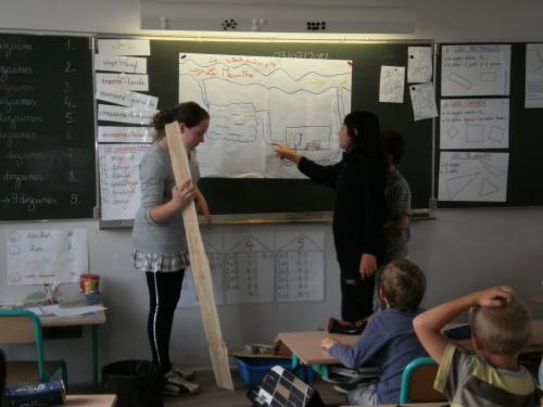 Présentattion dans les classes