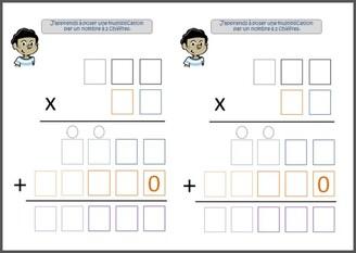 outil pour la multiplication