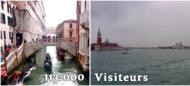 Blabla de l'Accueil 17 : Visiteurs , Info and Blabla ! ♥