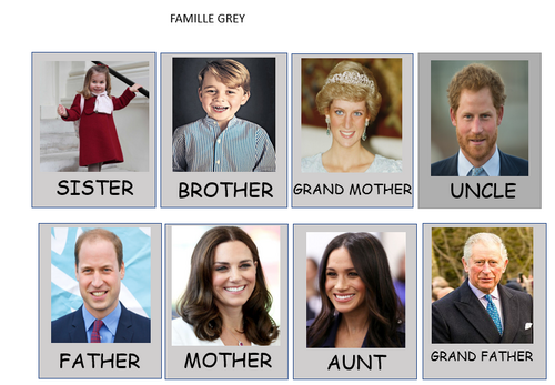 Jeu de 7 famille sur la famille royale nouvelle génération
