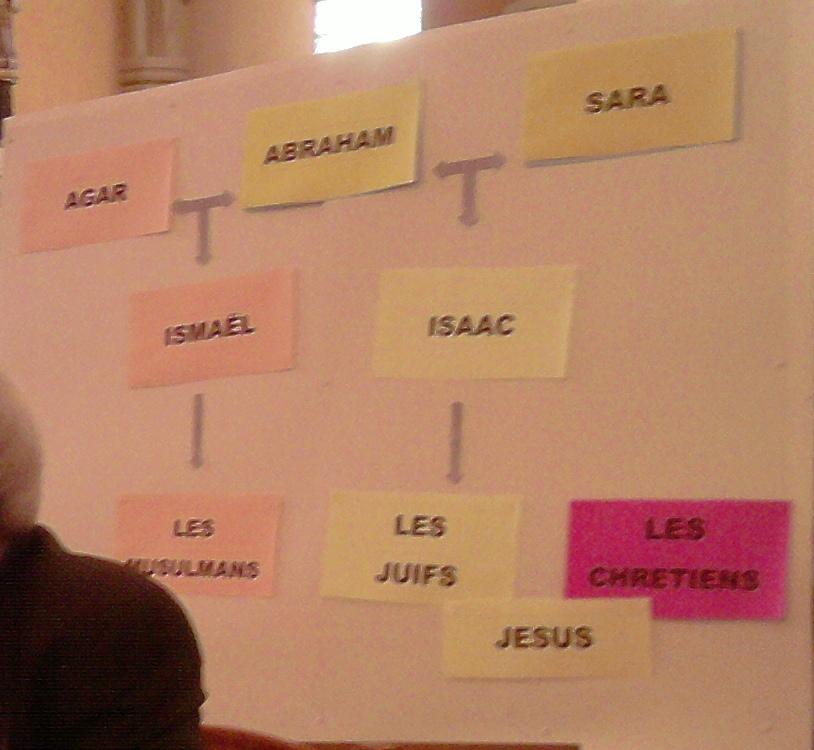 racine et rencontre 2011