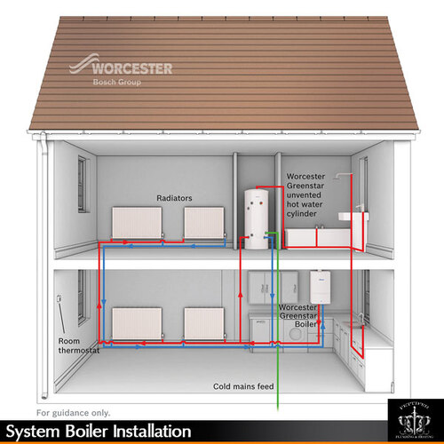 Essential Points to Consider When Choosing Your Residential Heating System