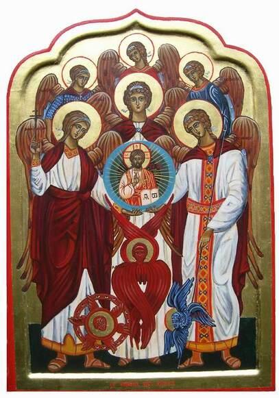 La hiérarchie des anges