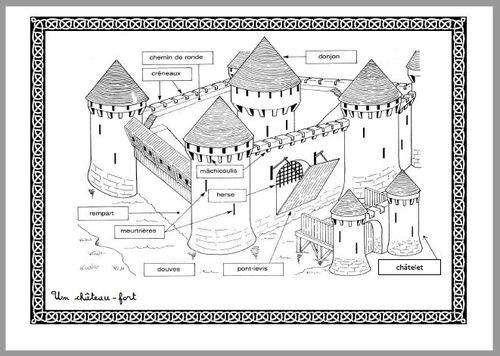 Connu Château-fort - Les bons plans de Gandalf XN34
