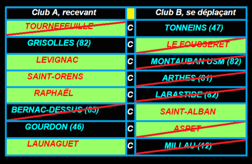 Coupe de France 1er tour de Zone