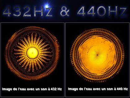La musique en 432 Hertz