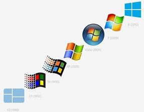 windows0