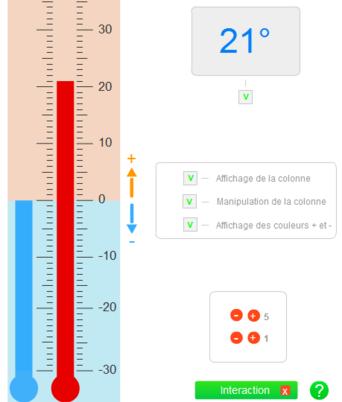 Thermomètres interactifs