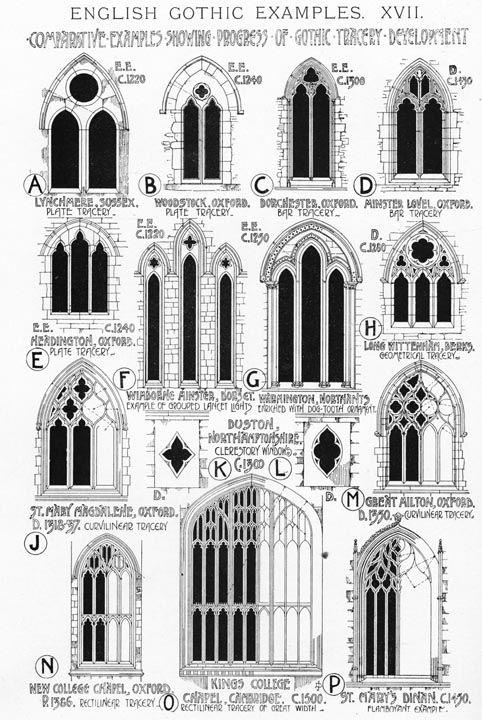 Art roman et art gothique cot arts visuels ma classe et moi for Art gothique