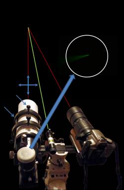 Alignement du laser de pointage