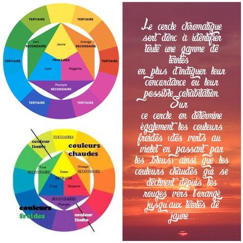 Dessin et peinture - vidéo 3299 : Qu'est ce que le cercle chromatique en peinture ? - tutoriels.