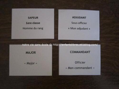Cartes de nomenclature sur les grades