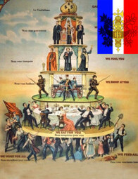 la-pyramide-du-systeme-capitaliste