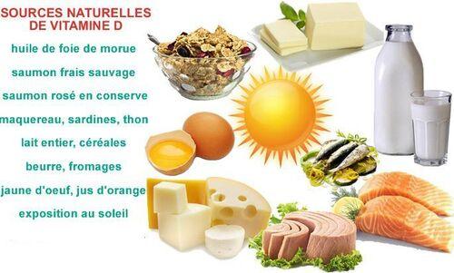 L'ABC des vitamines pour les plus de 50 ans,