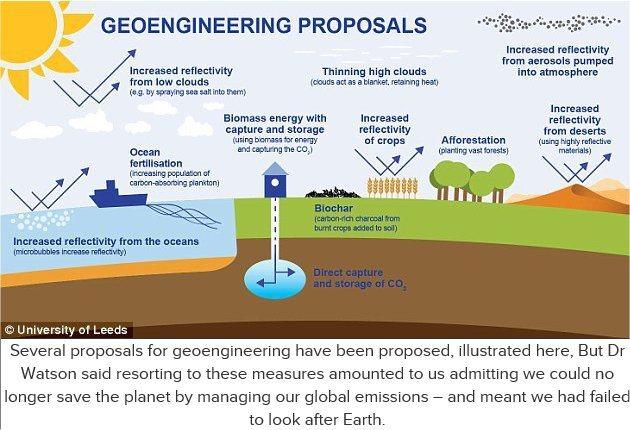 Geo-Engineering Scientist »Terrifié» des projets a contribué à créer BMSS bodymindsoulspirit www.bodymindsoulspirit.com esprit corps l'esprit de l'âme http://bodymindsoulspirit.com/