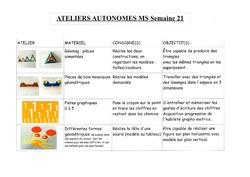 Ateliers Autonomes: période 4