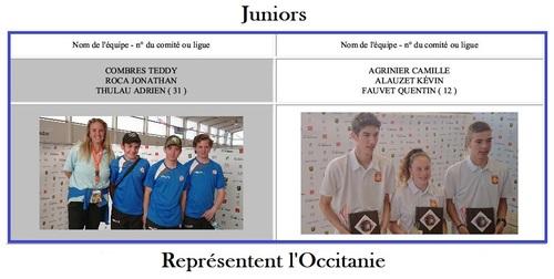 Championnat de France Triplette Juniors