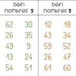 Cartes autonomes pour ateliers de Numération
