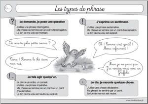 Les Types de phrase : affiches et leçons