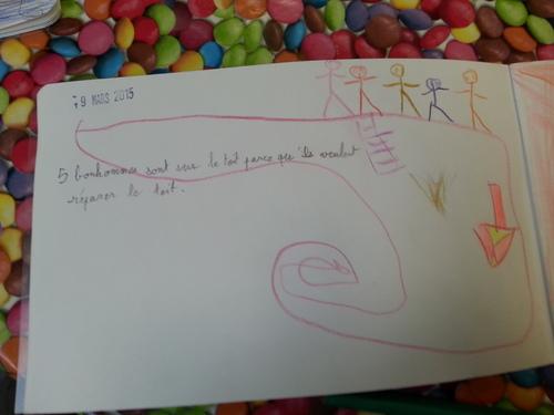 Le dessin, la maternelle et la liberté