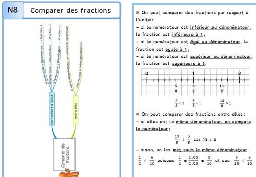 Leçon N8 Comparer des fractions DYS