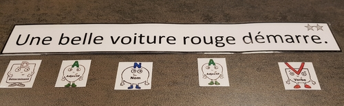 La nature: Analyser une phrase