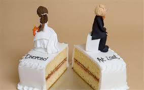 """Résultat de recherche d'images pour """"divorce causes de divorce"""""""
