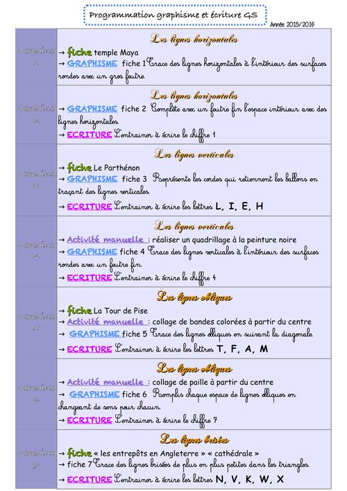 Programmation Graphisme/écriture GS Pér.1
