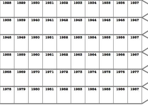 frise chronologique-ce1