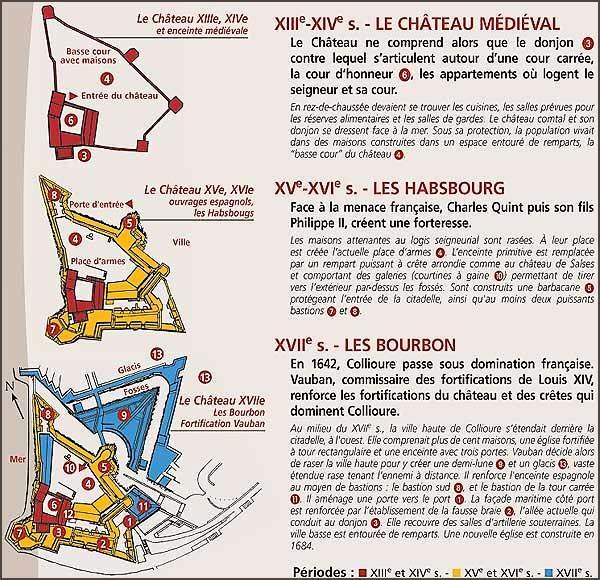 Collioure (Pyrénées-